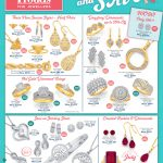 Prouds Catalogue 5 July - 8 August 2021
